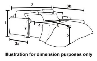 View dimensions and footprint