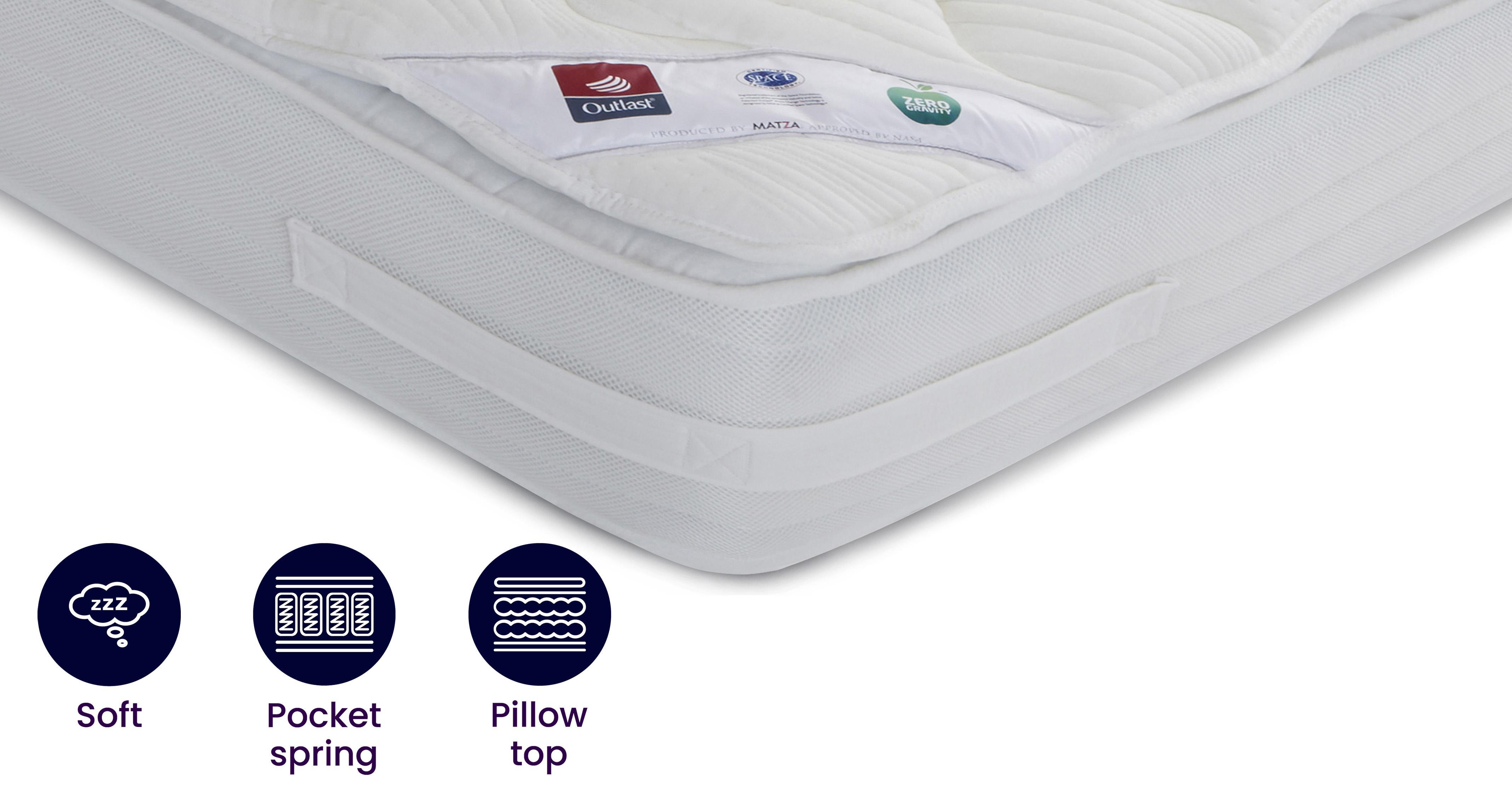 inspirational topper mattress jeseniacoant xl unique size rx fort pics twin queen orthopedic of tempurpedic elegant