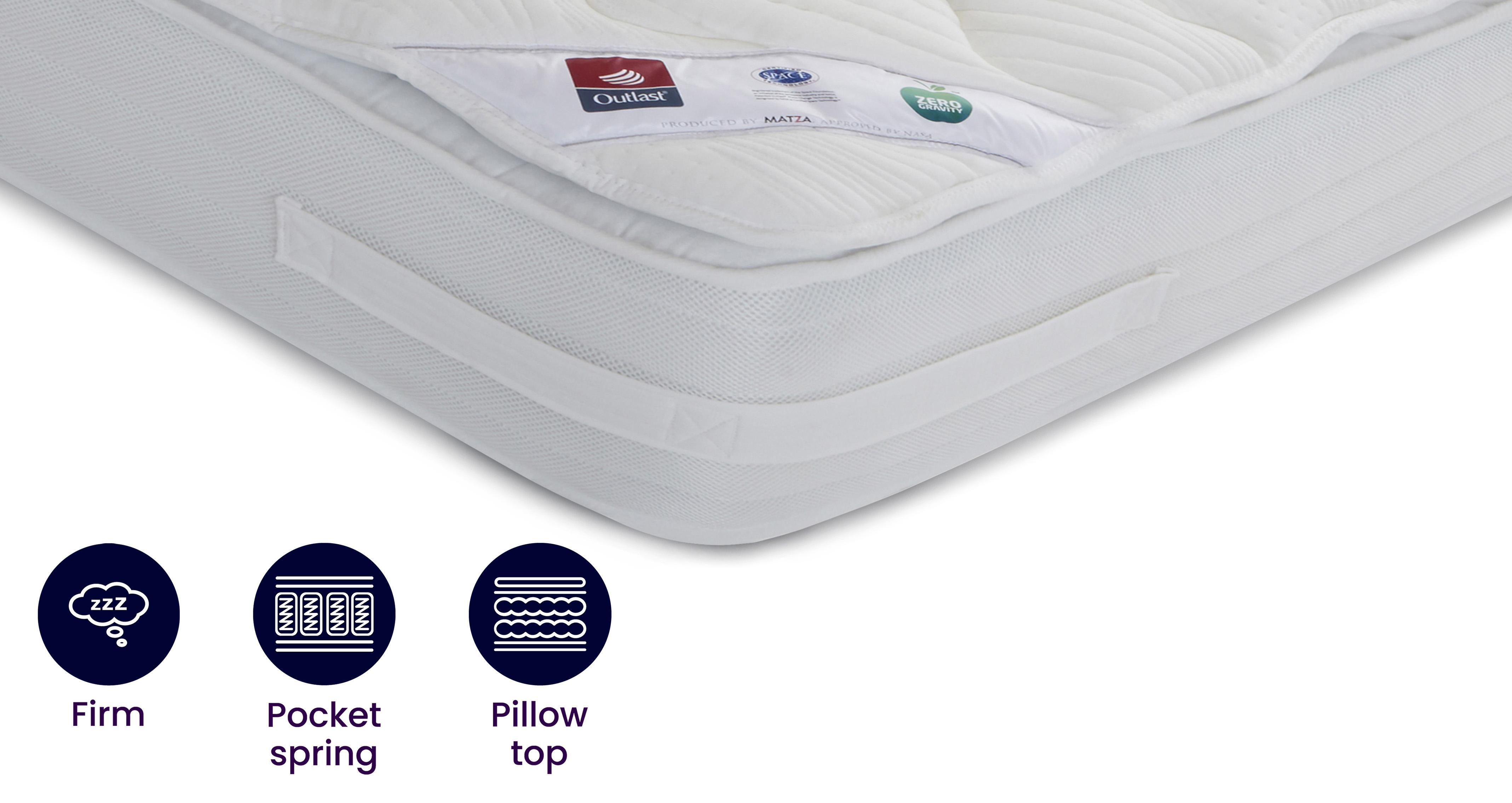 optimum 4000 mattress king 5 ft mattress optimum dfs. Black Bedroom Furniture Sets. Home Design Ideas